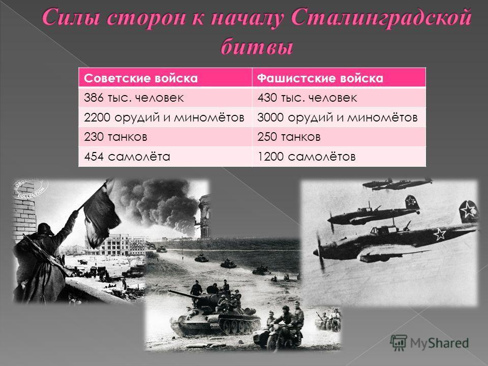 Советские войскаФашистские войска 386 тыс. человек430 тыс. человек 2200 орудий и миномётов3000 орудий и миномётов 230 танков250 танков 454 самолёта1200 самолётов