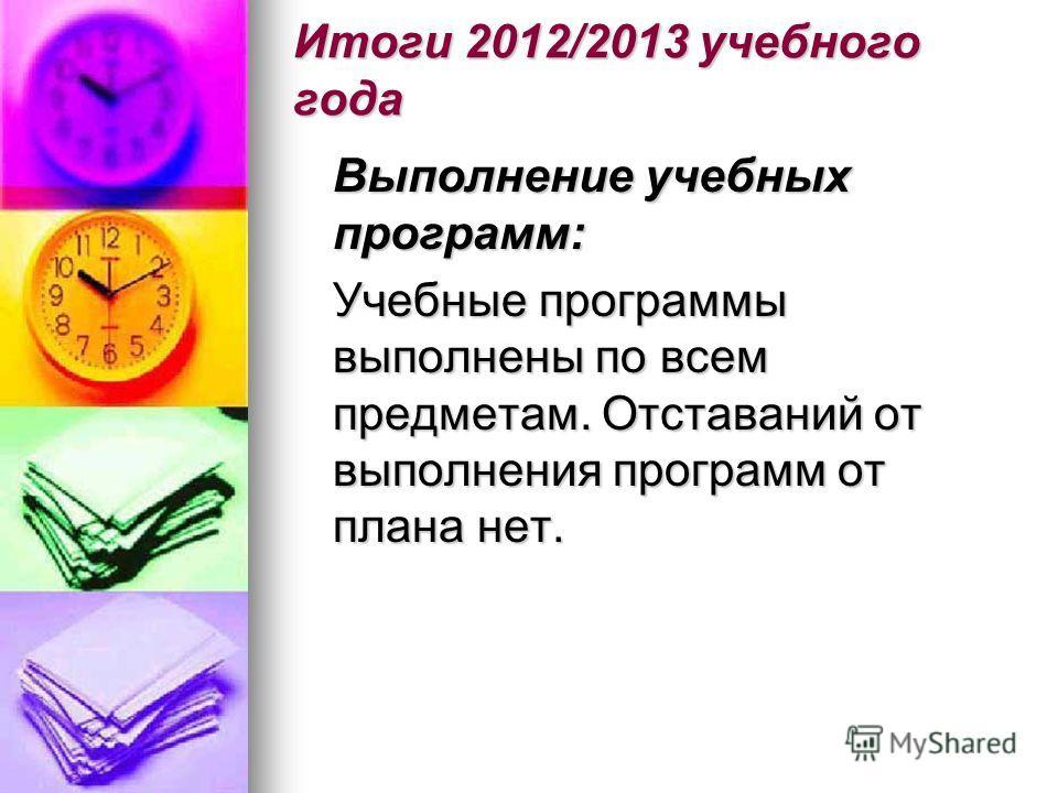 Итоги 2012/2013 учебного года Выполнение учебных программ: Учебные программы выполнены по всем предметам. Отставаний от выполнения программ от плана нет.