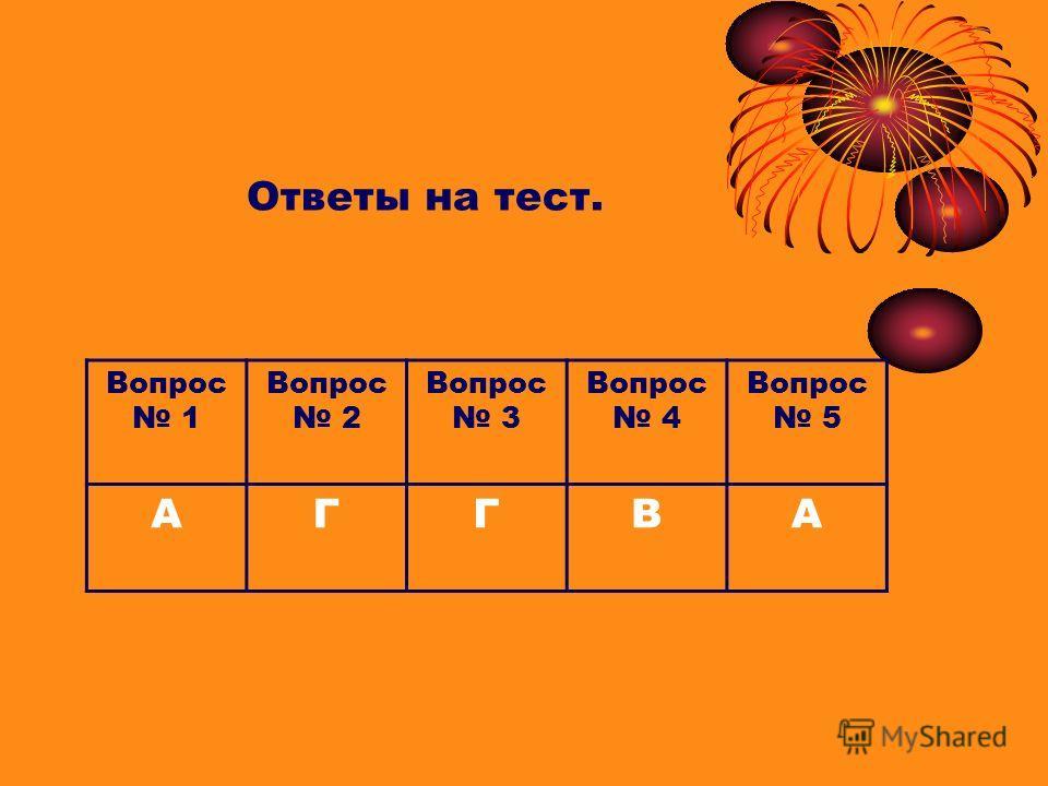 Ответы на тест. Вопрос 1 Вопрос 2 Вопрос 3 Вопрос 4 Вопрос 5 АГГВА