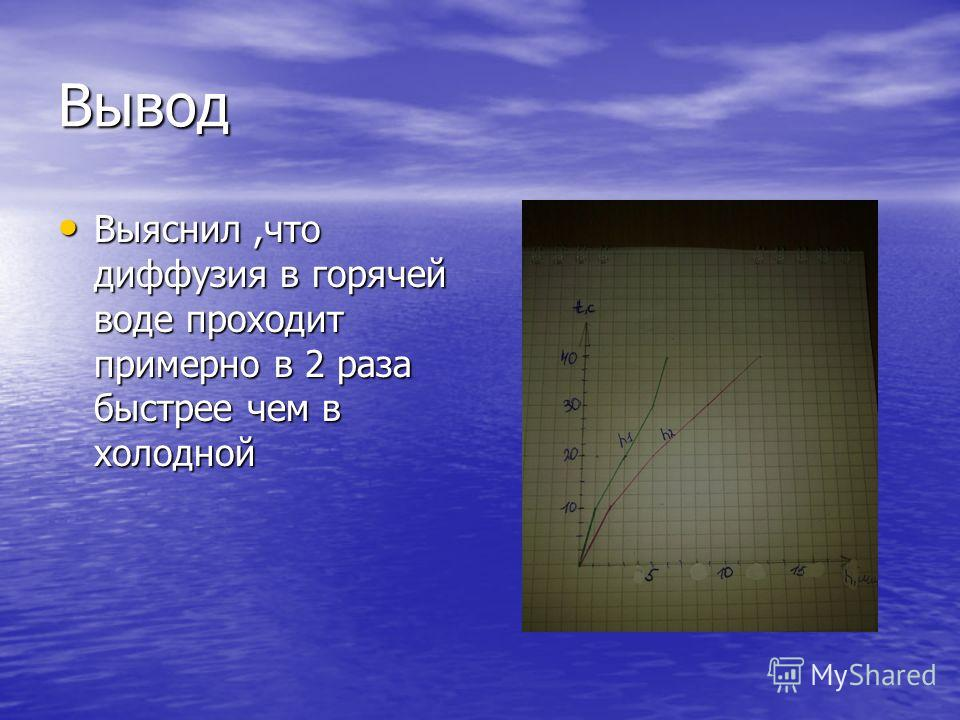 Вывод Выяснил,что диффузия в горячей воде проходит примерно в 2 раза быстрее чем в холодной Выяснил,что диффузия в горячей воде проходит примерно в 2 раза быстрее чем в холодной