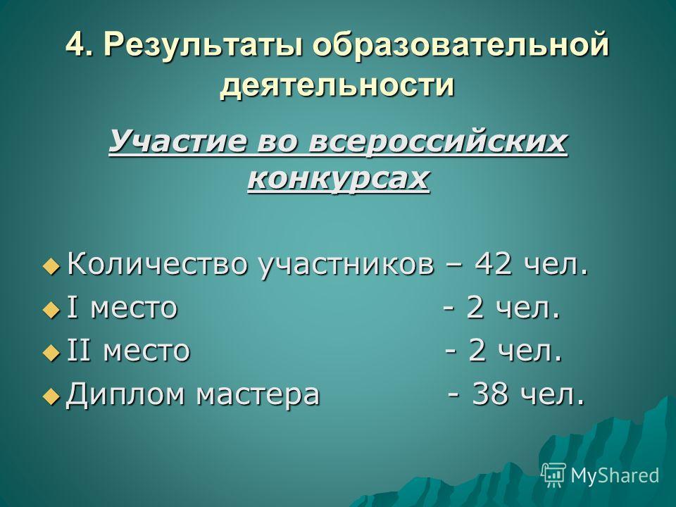 4. Результаты образовательной деятельности Участие во всероссийских конкурсах Количество участников – 42 чел. Количество участников – 42 чел. I место - 2 чел. I место - 2 чел. II место - 2 чел. II место - 2 чел. Диплом мастера - 38 чел. Диплом мастер