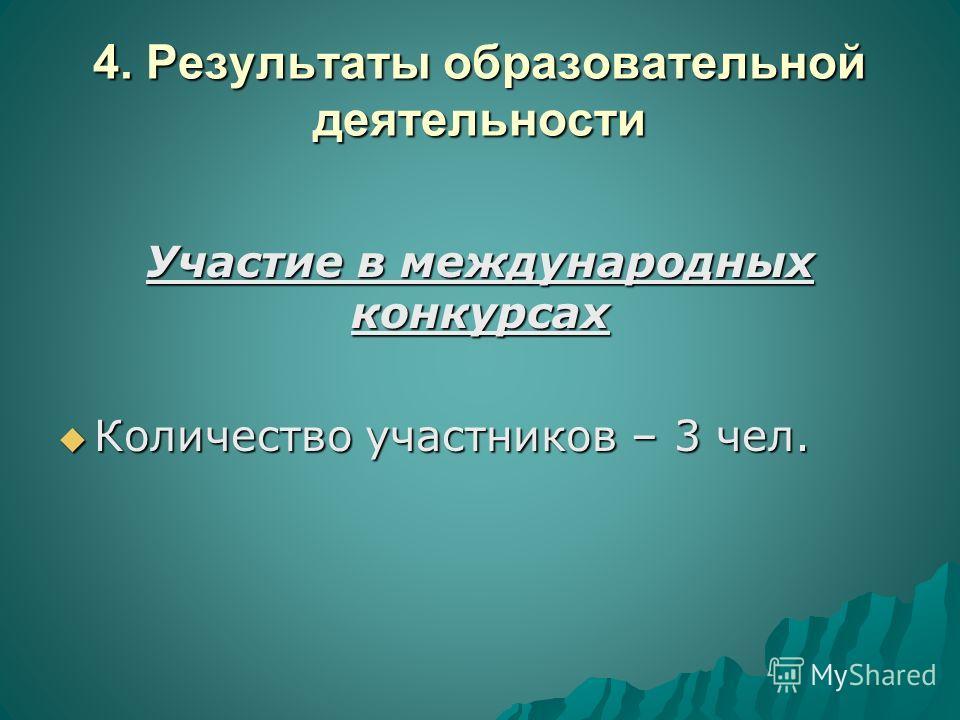 4. Результаты образовательной деятельности Участие в международных конкурсах Количество участников – 3 чел. Количество участников – 3 чел.