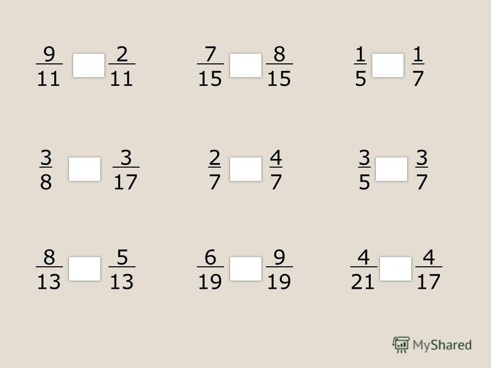 1212 1414 > Вывод: Из двух дробей с одинаковыми числителями больше та дробь, у которой... знаменатель меньше.