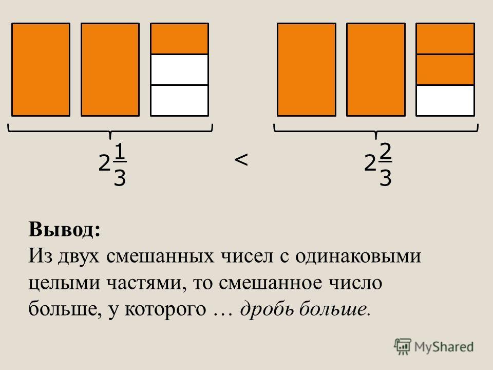 3838 1 1414 2 < Вывод: Из двух смешанных чисел с разными целыми частями, то смешанное число больше, у которого … целая часть больше.