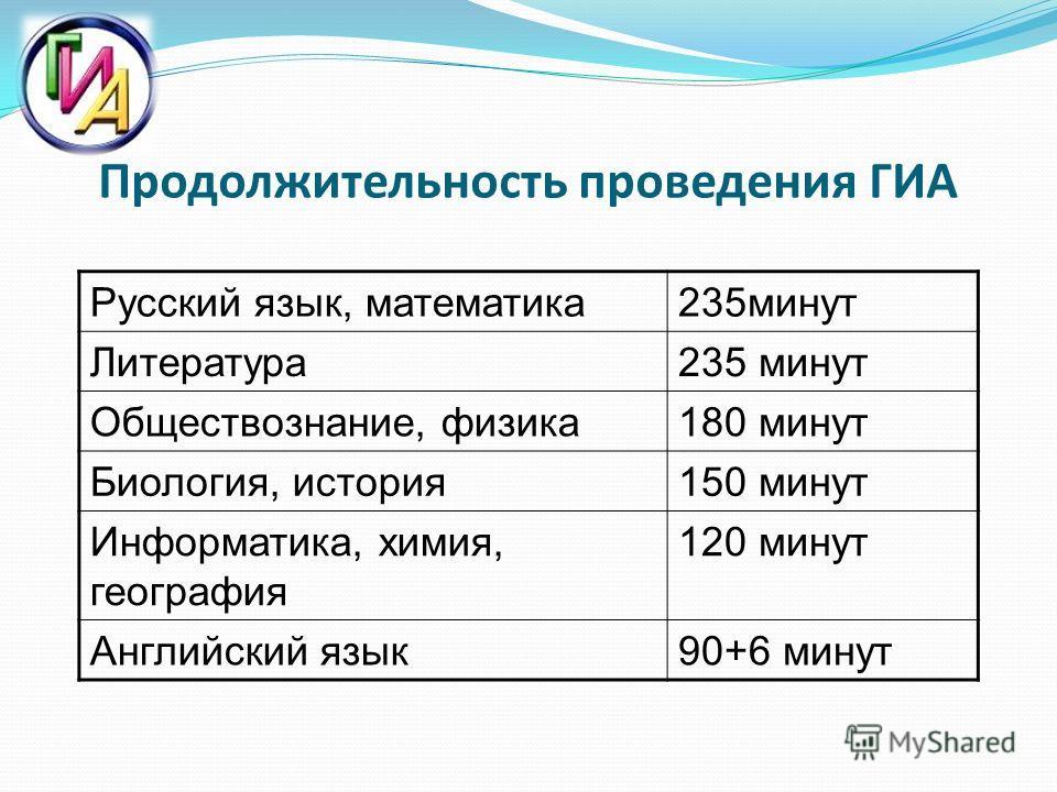 Продолжительность проведения ГИА Русский язык, математика235минут Литература235 минут Обществознание, физика180 минут Биология, история150 минут Информатика, химия, география 120 минут Английский язык90+6 минут