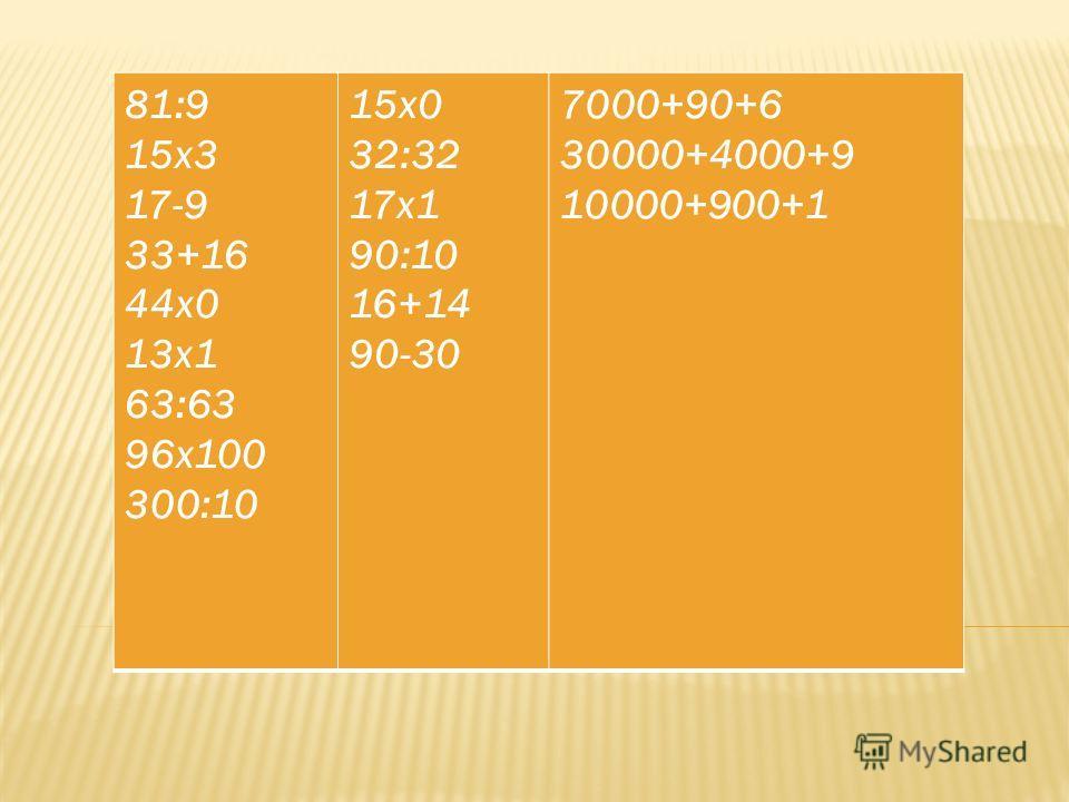 81:9 15x3 17-9 33+16 44x0 13x1 63:63 96x100 300:10 15x0 32:32 17x1 90:10 16+14 90-30 7000+90+6 30000+4000+9 10000+900+1