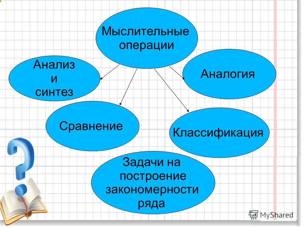 Мыслительные операции Анализ и синтез Аналогия Сравнение Задачи на построение закономерности ряда Классификация