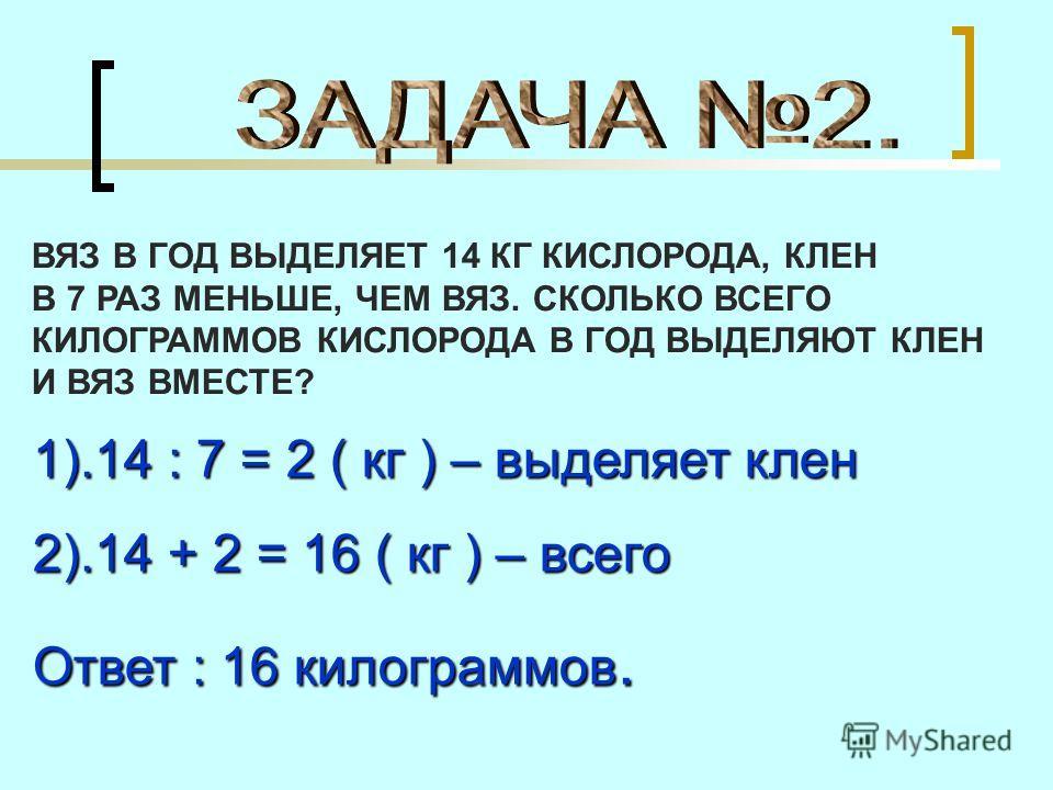ВЯЗ В ГОД ВЫДЕЛЯЕТ 14 КГ КИСЛОРОДА, КЛЕН В 7 РАЗ МЕНЬШЕ, ЧЕМ ВЯЗ. СКОЛЬКО ВСЕГО КИЛОГРАММОВ КИСЛОРОДА В ГОД ВЫДЕЛЯЮТ КЛЕН И ВЯЗ ВМЕСТЕ? 1).14 : 7 = 2 ( кг ) – выделяет клен 2).14 + 2 = 16 ( кг ) – всего Ответ : 16 килограммов.