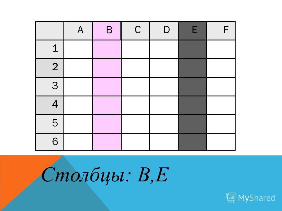 6 5 4 3 2 1 F E D C B A Столбцы: B,E
