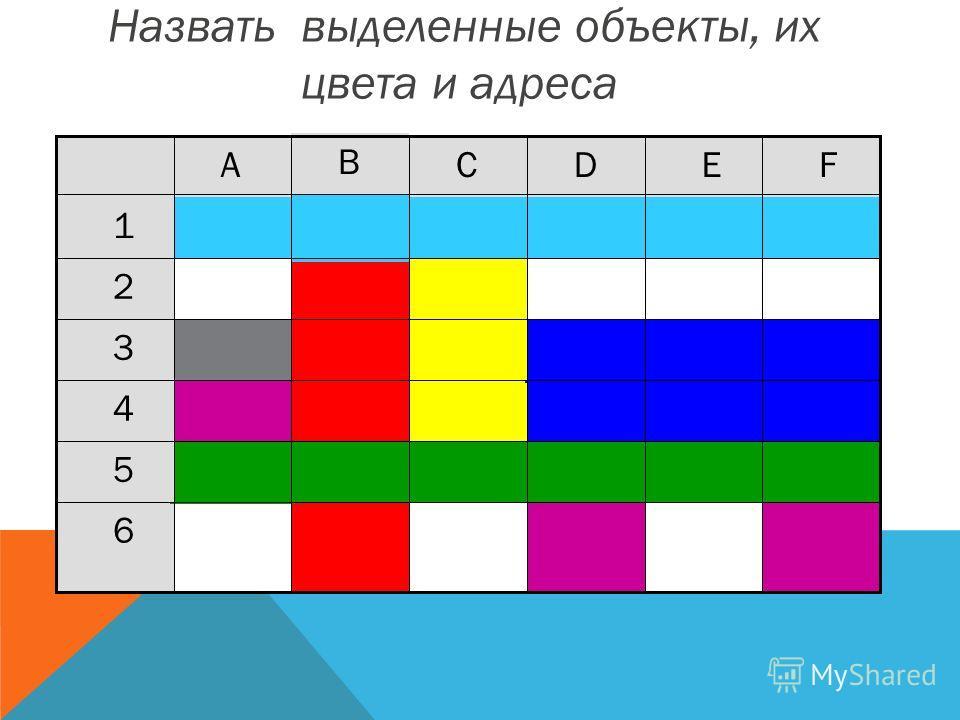 Назвать выделенные объекты, их цвета и адреса 6 5 4 3 2 1 F E D C B A
