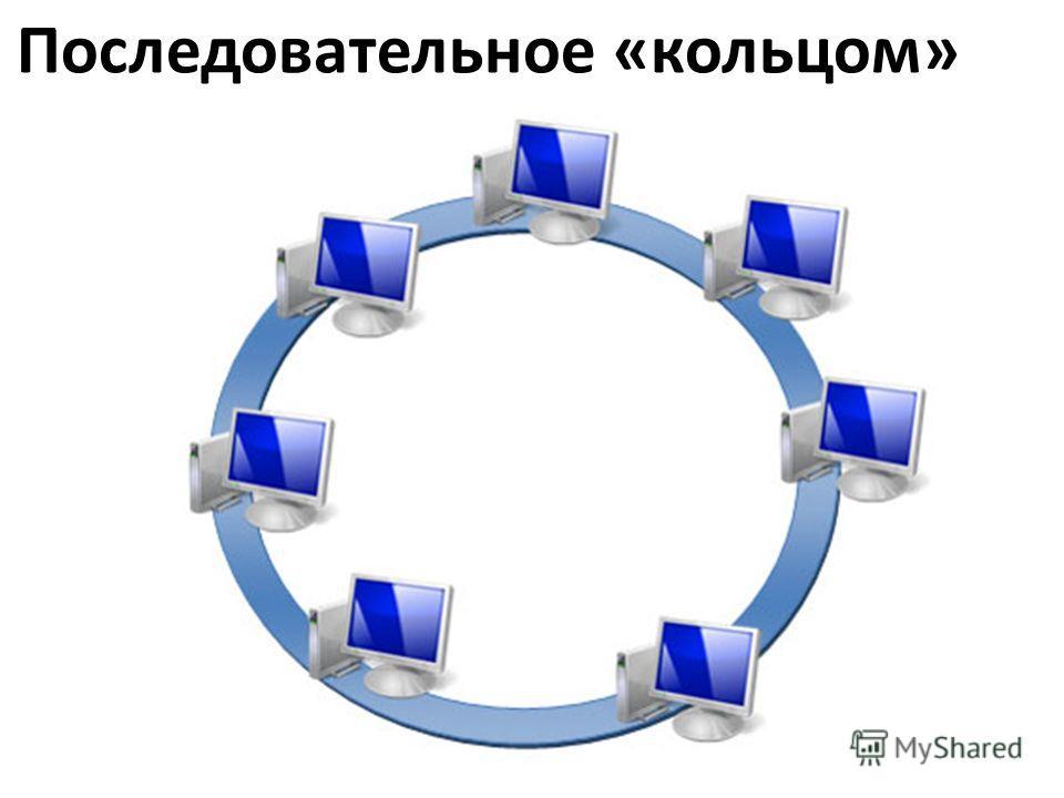 Последовательное «кольцом»