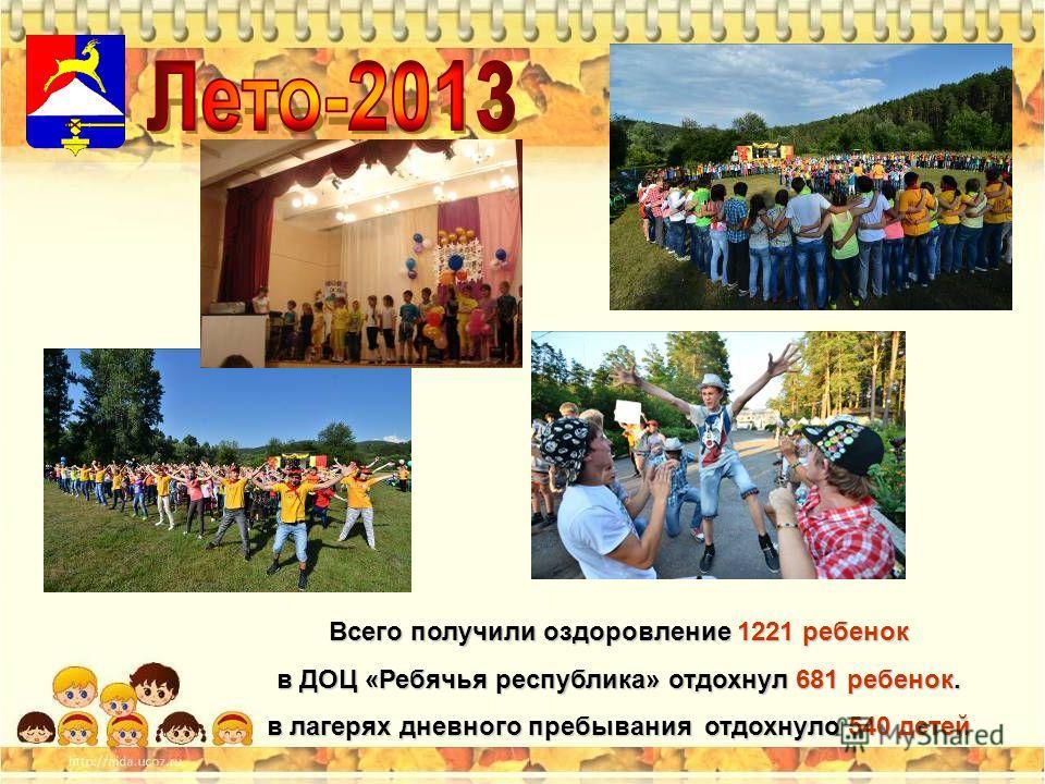 Всего получили оздоровление 1221 ребенок в ДОЦ «Ребячья республика» отдохнул 681 ребенок. в лагерях дневного пребывания отдохнуло 540 детей