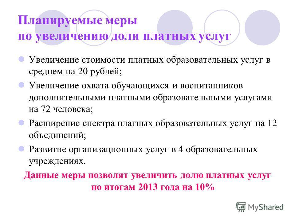 8 Планируемые меры по увеличению доли платных услуг Увеличение стоимости платных образовательных услуг в среднем на 20 рублей; Увеличение охвата обучающихся и воспитанников дополнительными платными образовательными услугами на 72 человека; Расширение
