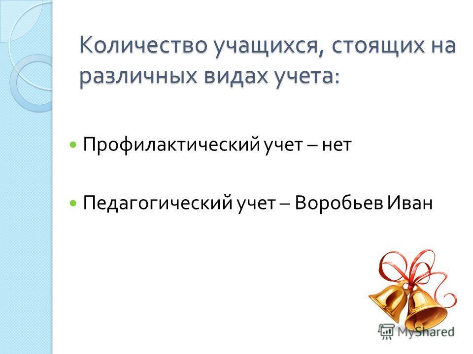 Количество учащихся, стоящих на различных видах учета : Профилактический учет – нет Педагогический учет – Воробьев Иван