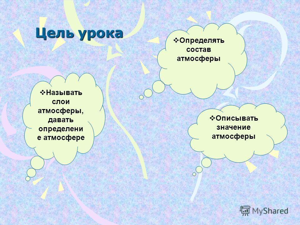 Цель урока Определять состав атмосферы Называть слои атмосферы, давать определени е атмосфере Описывать значение атмосферы