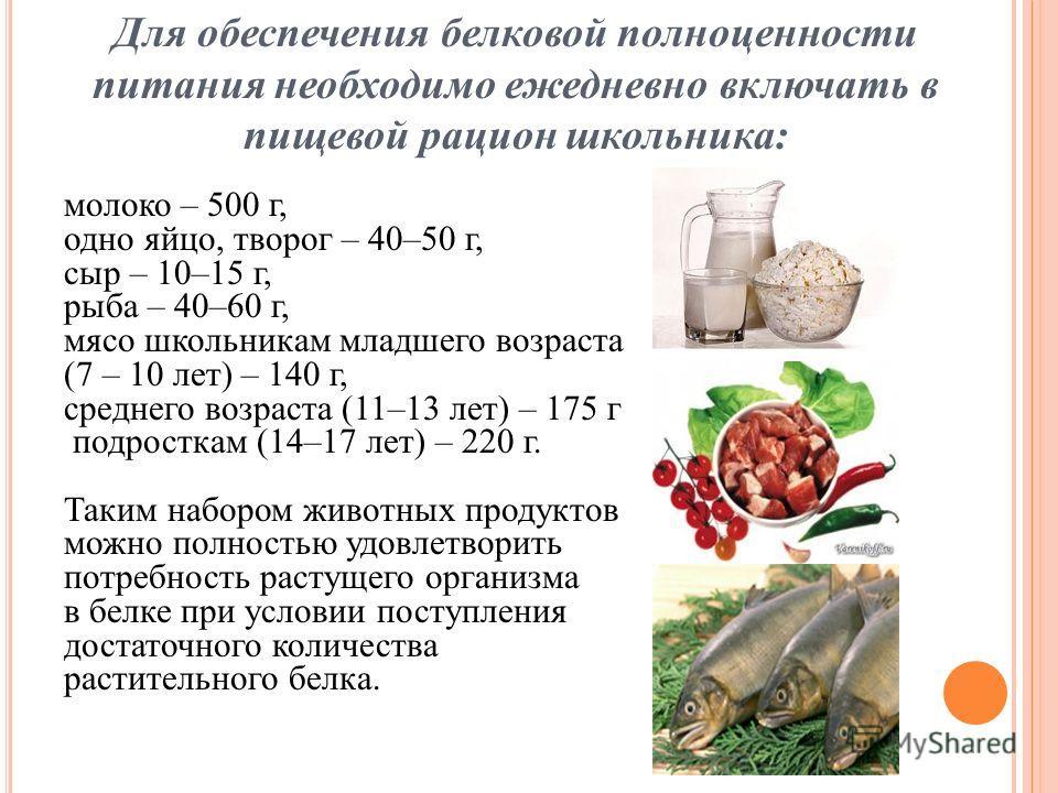 Для обеспечения белковой полноценности питания необходимо ежедневно включать в пищевой рацион школьника: молоко – 500 г, одно яйцо, творог – 40–50 г, сыр – 10–15 г, рыба – 40–60 г, мясо школьникам младшего возраста (7 – 10 лет) – 140 г, среднего возр