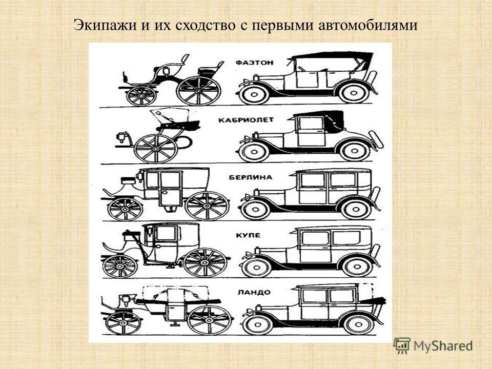 История развития транспорта. ветреницаПервая повозка колесница паромобиль экипаж Первый автомобиль
