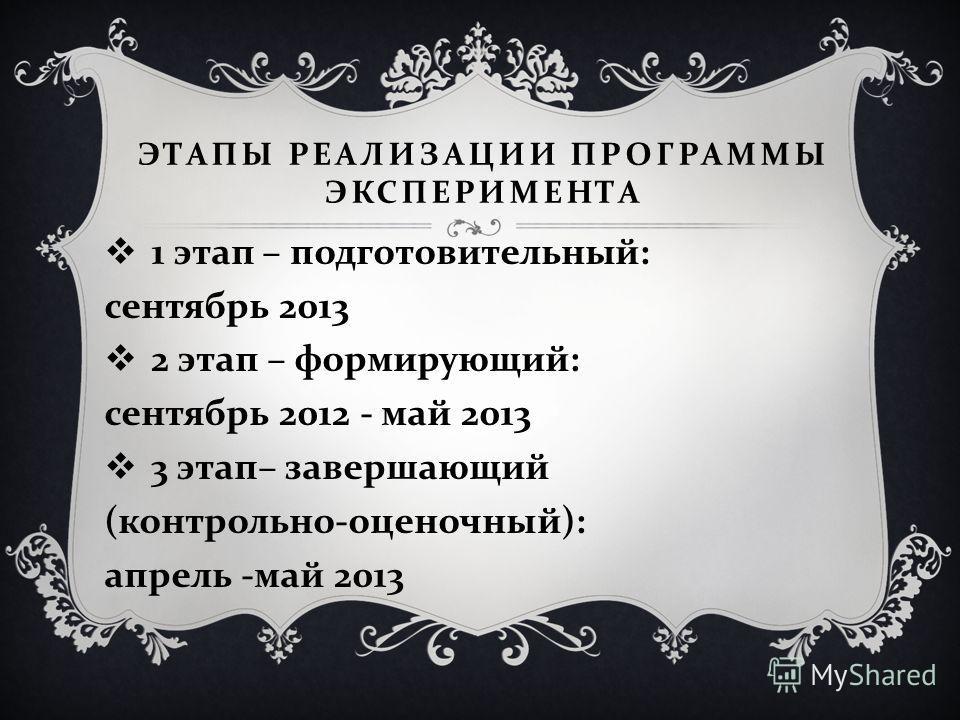 ЭТАПЫ РЕАЛИЗАЦИИ ПРОГРАММЫ ЭКСПЕРИМЕНТА 1 этап – подготовительный : сентябрь 2013 2 этап – формирующий : сентябрь 2012 - май 2013 3 этап – завершающий ( контрольно - оценочный ): апрель - май 2013