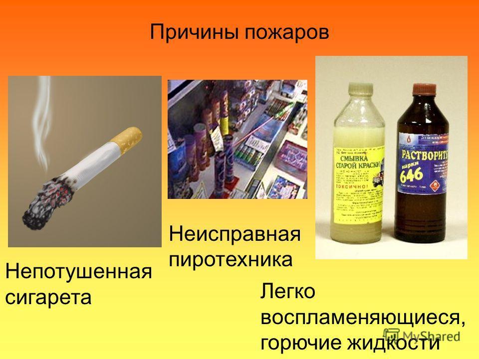 Причины пожаров Легко воспламеняющиеся, горючие жидкости Непотушенная сигарета Неисправная пиротехника