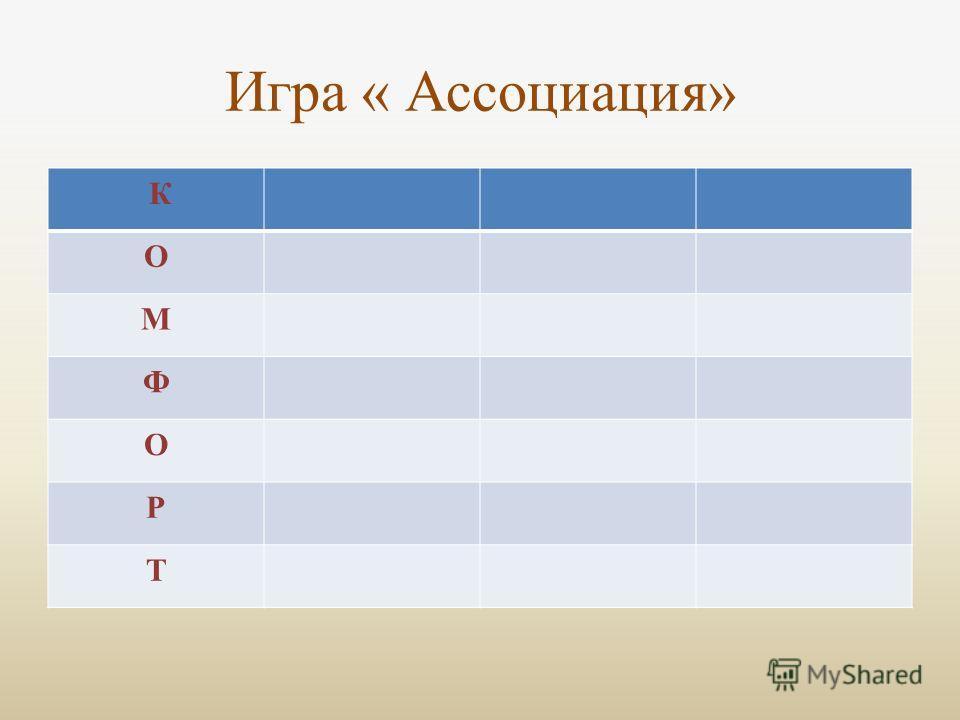 Игра « Ассоциация» К О М Ф О Р Т