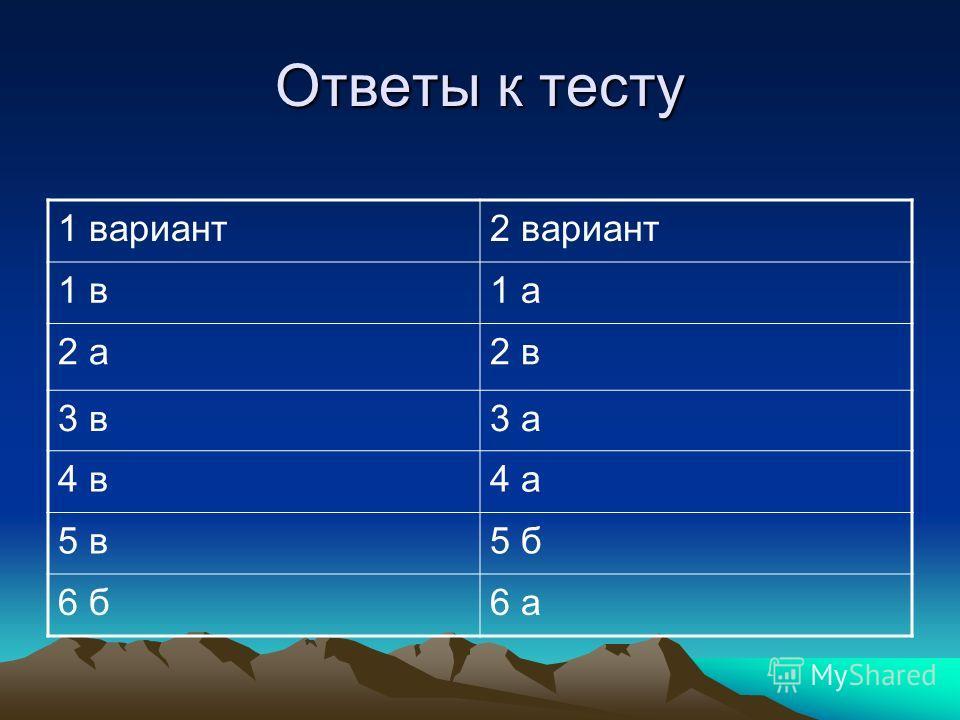 Ответы к тесту 1 вариант2 вариант 1 в1 а 2 а2 в 3 в3 а 4 в4 а 5 в5 б 6 б6 а