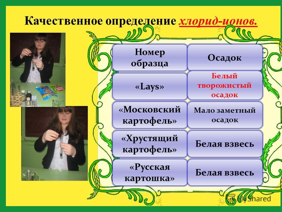 Качественное определение хлорид-ионов. Номер образца «Lays» «Московский картофель» «Хрустящий картофель» «Русская картошка» Осадок Белый творожистый осадок Мало заметный осадок Белая взвесь