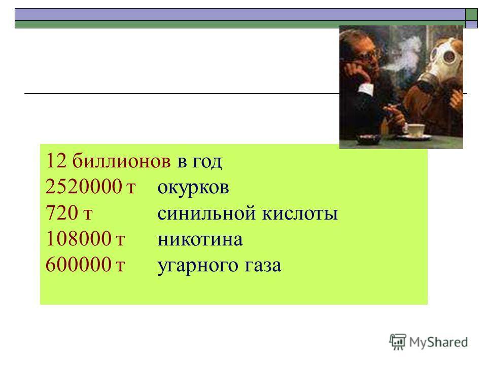 12 биллионов в год 2520000 т окурков 720 т синильной кислоты 108000 т никотина 600000 т угарного газа