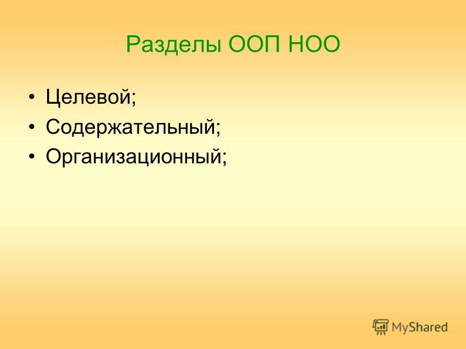 Разделы ООП НОО Целевой; Содержательный; Организационный;