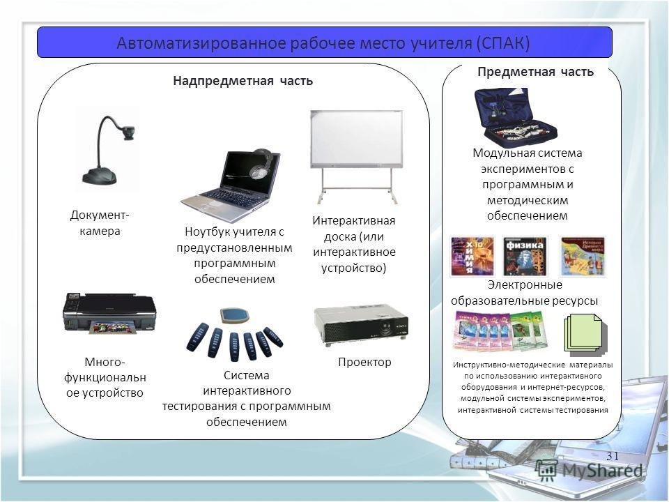 31 Автоматизированное рабочее место учителя (СПАК) Ноутбук учителя с предустановленным программным обеспечением Документ- камера Интерактивная доска (или интерактивное устройство) ПроекторМного- функциональн ое устройство Надпредметная часть Система