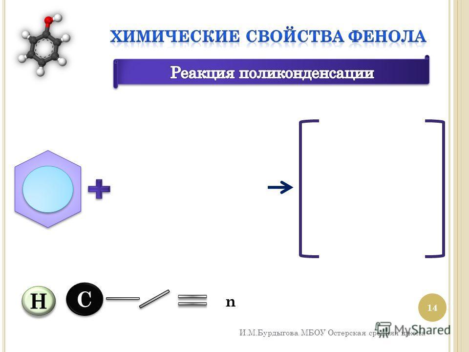 И.М.Бурдыгова МБОУ Остерская средняя школа 14 C C H H n