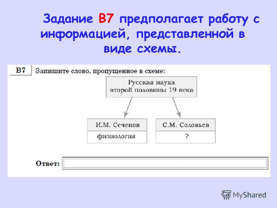 Задание В7 предполагает работу с информацией, представленной в виде схемы.