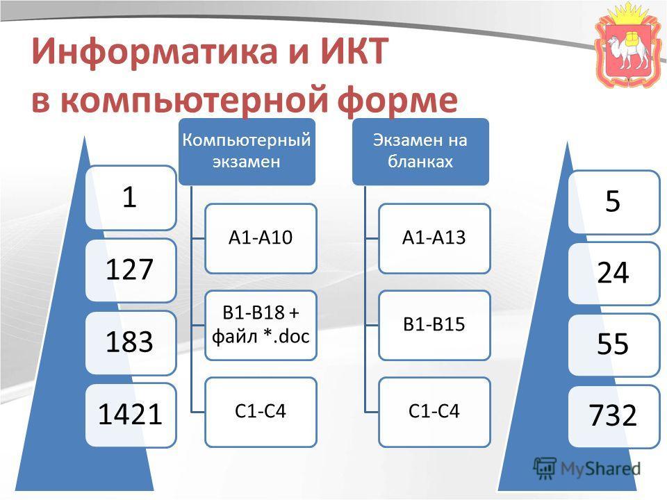 Компьютерный экзамен А1-А10 В1-В18 + файл *.doc С1-С4 Экзамен на бланках А1-А13В1-В15С1-С4 11271831421 52455732 Информатика и ИКТ в компьютерной форме