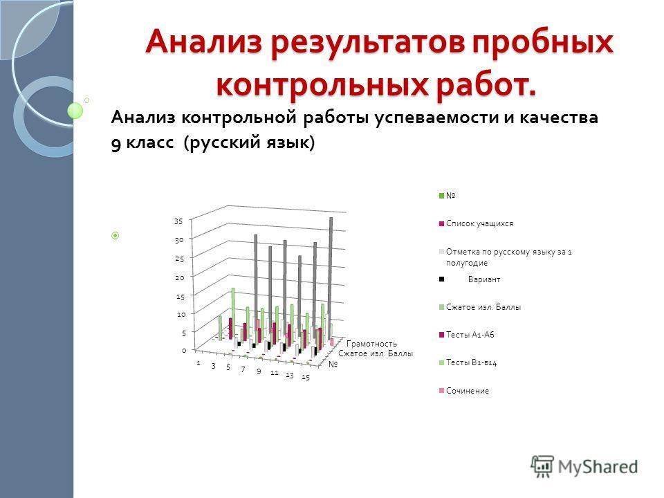 Анализ результатов пробных контрольных работ. Анализ контрольной работы успеваемости и качества 9 класс (русский язык)