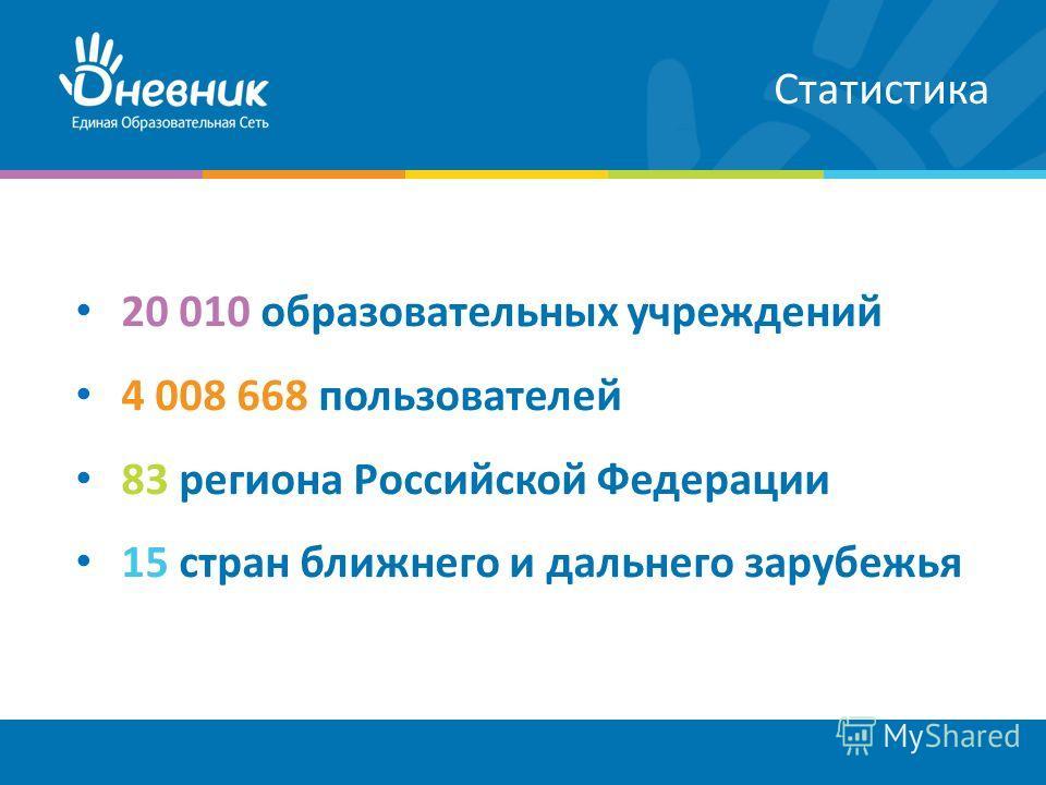 Статистика 20 010 образовательных учреждений 4 008 668 пользователей 83 региона Российской Федерации 15 стран ближнего и дальнего зарубежья
