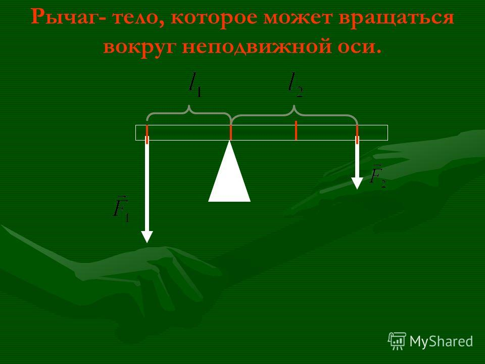 Рычаг- тело, которое может вращаться вокруг неподвижной оси.