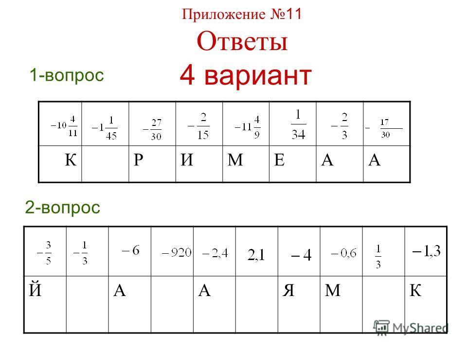 Приложение 11 Ответы 4 вариант КРИМЕАА ЙААЯМК 2-вопрос 1-вопрос