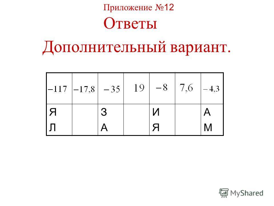 Дополнительный вариант. ЯЛЯЛ ЗАЗА ИЯИЯ АМАМ Приложение 12 Ответы