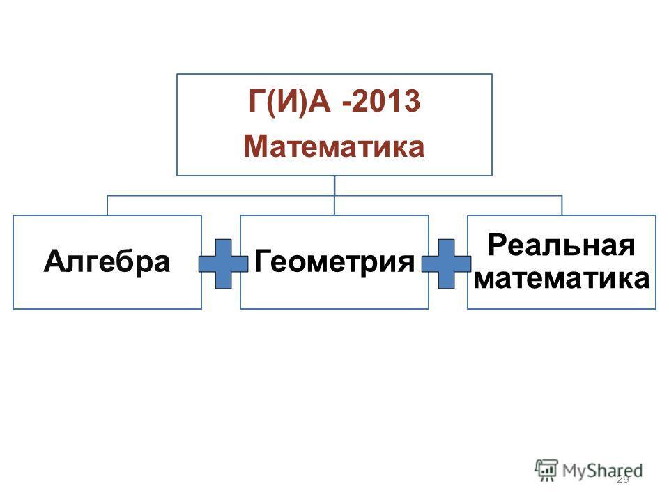 Г(И)А -2013 Математика АлгебраГеометрия Реальная математика 29