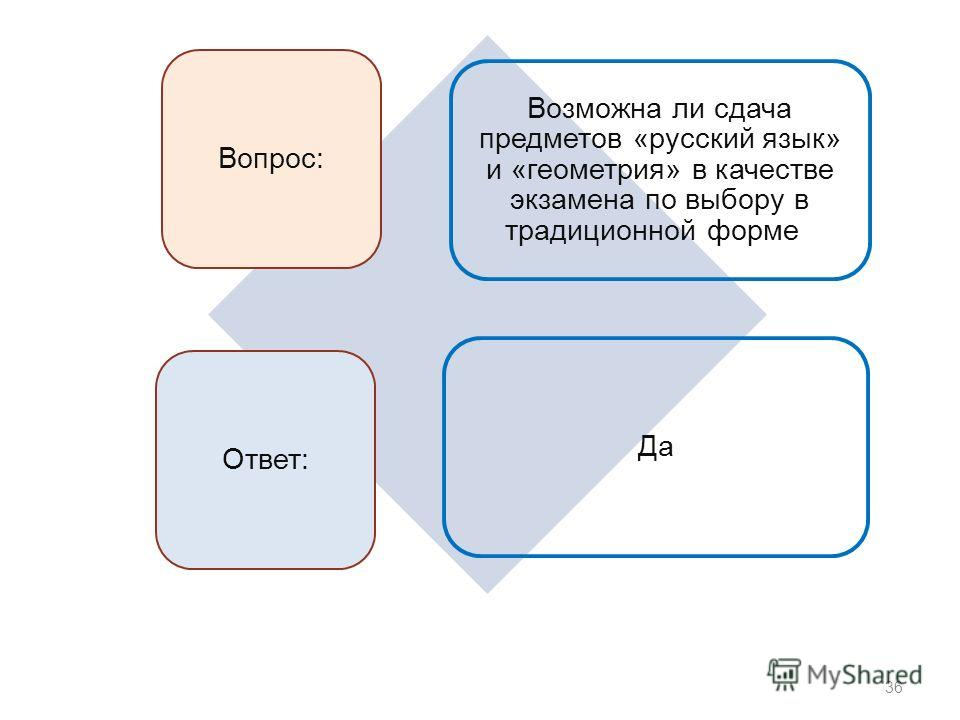 Вопрос: Возможна ли сдача предметов «русский язык» и «геометрия» в качестве экзамена по выбору в традиционной форме? Ответ:Да 36
