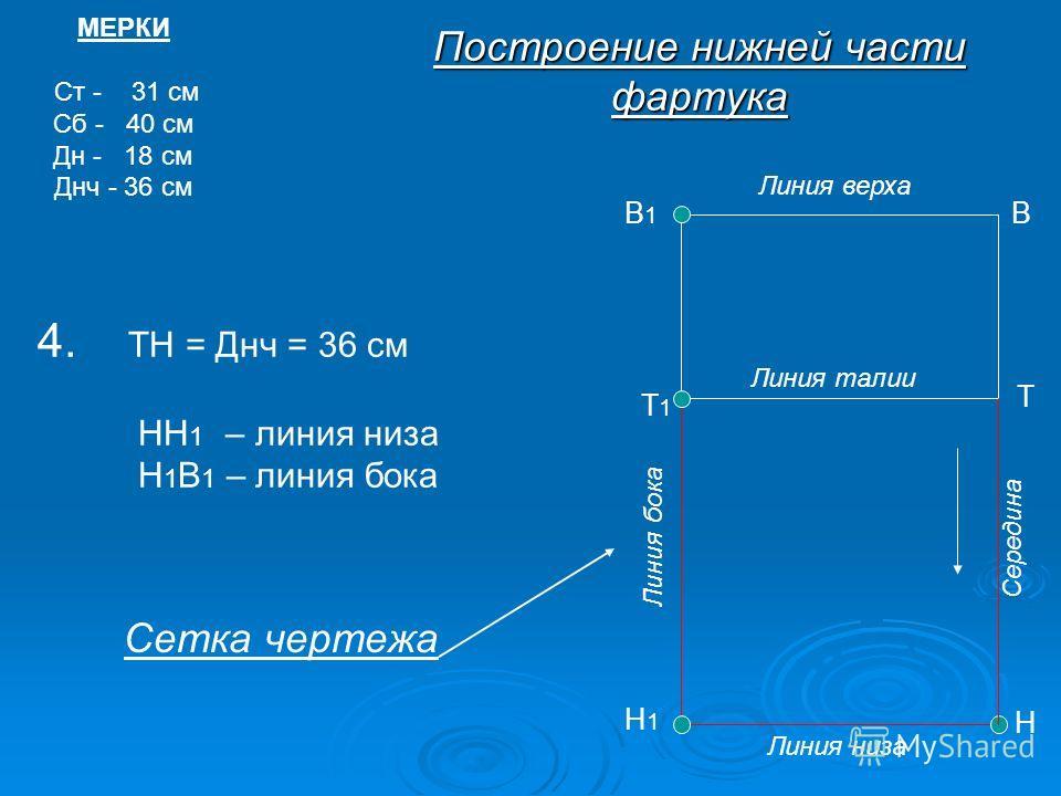 Построение нижней части фартука 4. ТН = Днч = 36 см НН 1 – линия низа Н 1 В 1 – линия бока МЕРКИ Ст - 31 см Сб - 40 см Дн - 18 см Днч - 36 см Н Т В Н1Н1 Т1Т1 Линия низа Линия бока В1В1 Линия верха Линия талии Середина Сетка чертежа