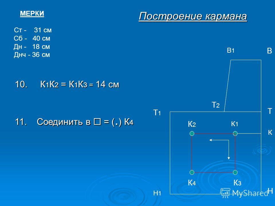 МЕРКИ Ст - 31 см Сб - 40 см Дн - 18 см Днч - 36 см В1В1 В Т Т1Т1 Н Н1Н1 Построение кармана Т2Т2 К К1К1 10. К 1 К 2 = К 1 К 3 = 14 см 11. Соединить в = (. ) К 4 К2К2 К3К3 К4К4