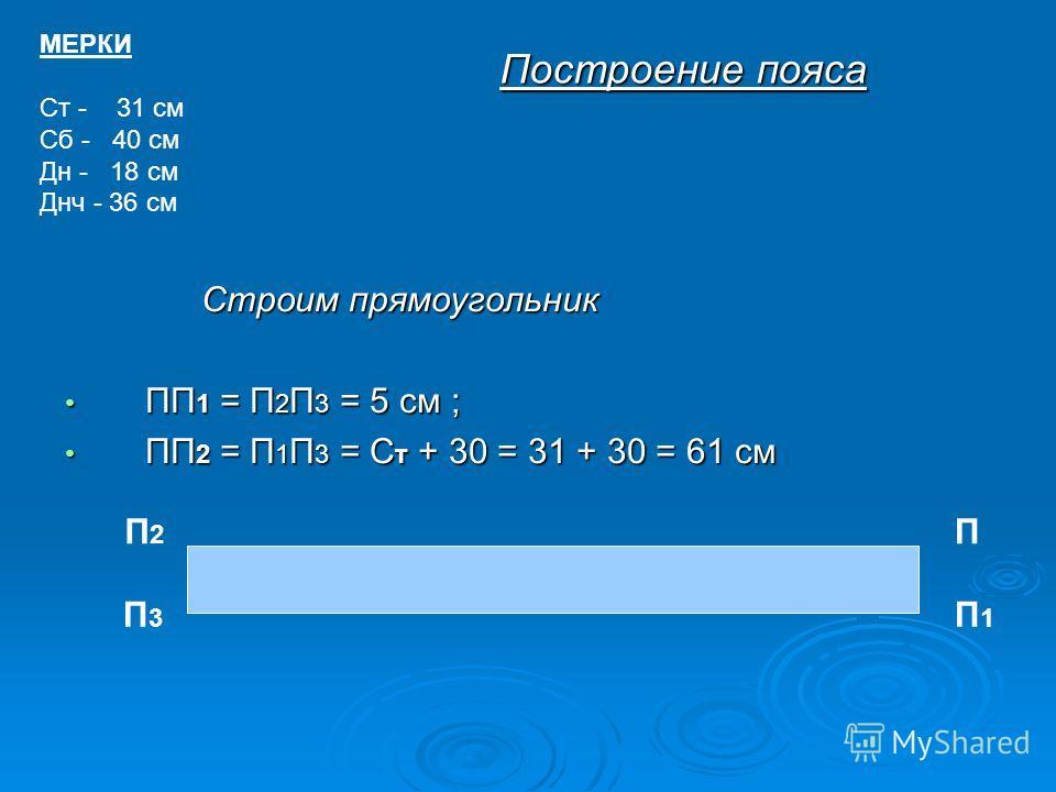 Построение пояса Строим прямоугольник Строим прямоугольник ПП 1 = П 2 П 3 = 5 см ; ПП 1 = П 2 П 3 = 5 см ; ПП 2 = П 1 П 3 = С т + 30 = 31 + 30 = 61 см ПП 2 = П 1 П 3 = С т + 30 = 31 + 30 = 61 см П П1П1 П 2 П3П3 МЕРКИ Ст - 31 см Сб - 40 см Дн - 18 см
