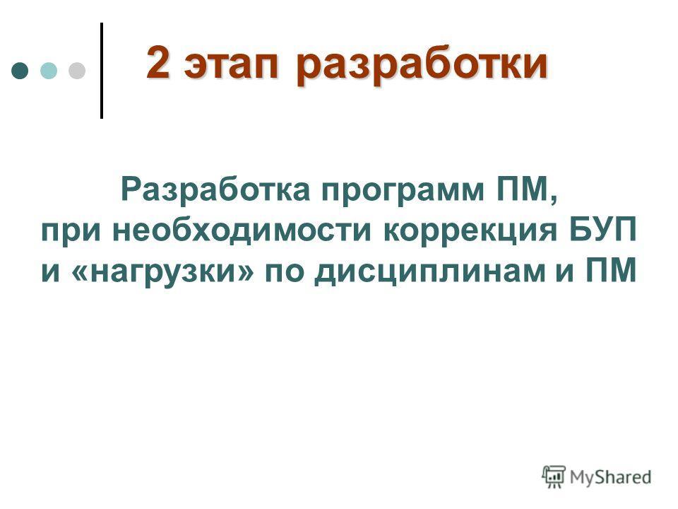 2 этап разработки Разработка программ ПМ, при необходимости коррекция БУП и «нагрузки» по дисциплинам и ПМ