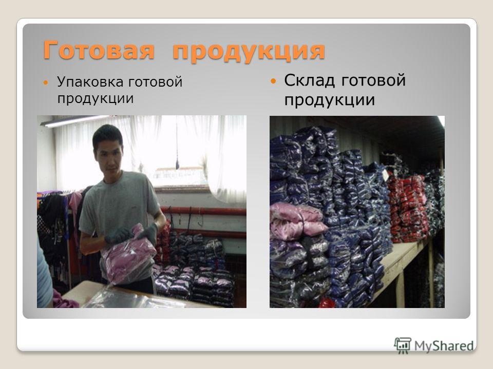 Готовая продукция Готовая продукция Упаковка готовой продукции Склад готовой продукции