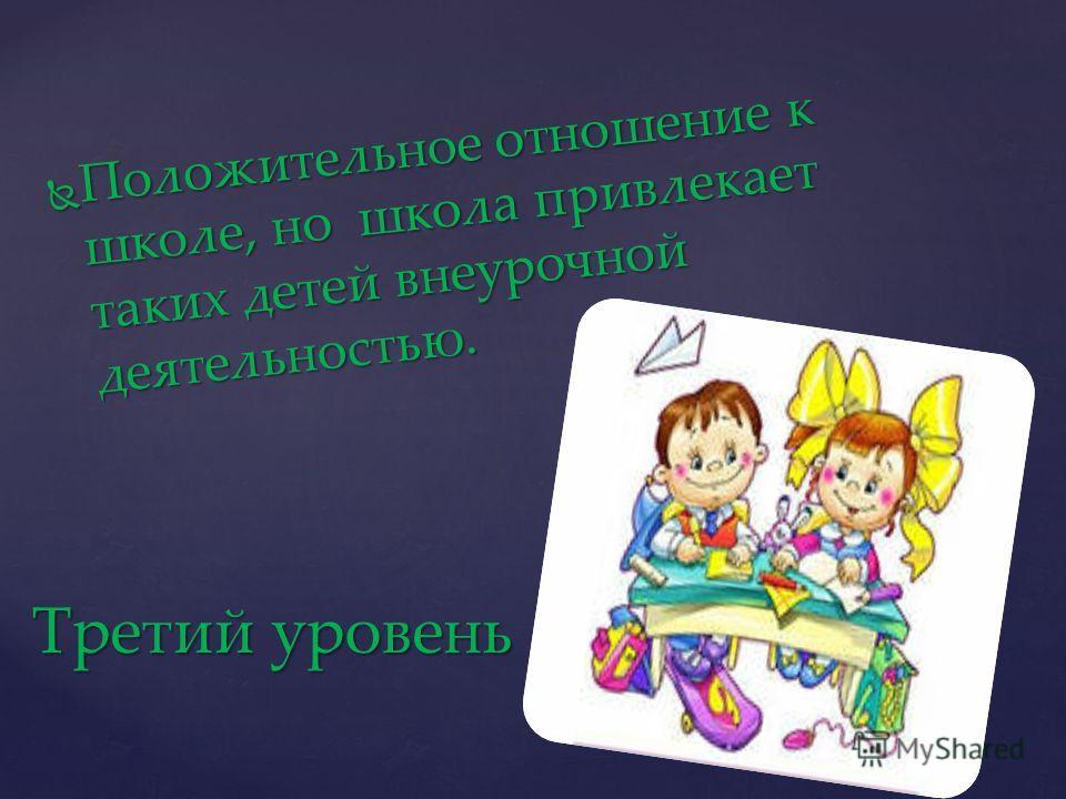 Дети успешно справляются с учебной деятельностью Дети успешно справляются с учебной деятельностью Этот уровень мотивации является средней нормой