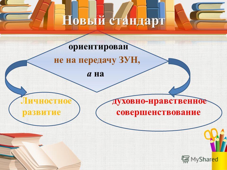 Новый стандарт ориентирован не на передачу ЗУН, а на Личностное духовно-нравственное развитие совершенствование