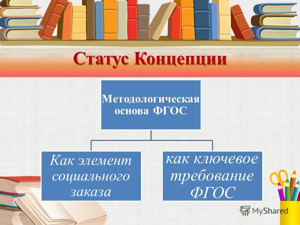 Статус Концепции Методологическая основа ФГОС Как элемент социального заказа как ключевое требование ФГОС