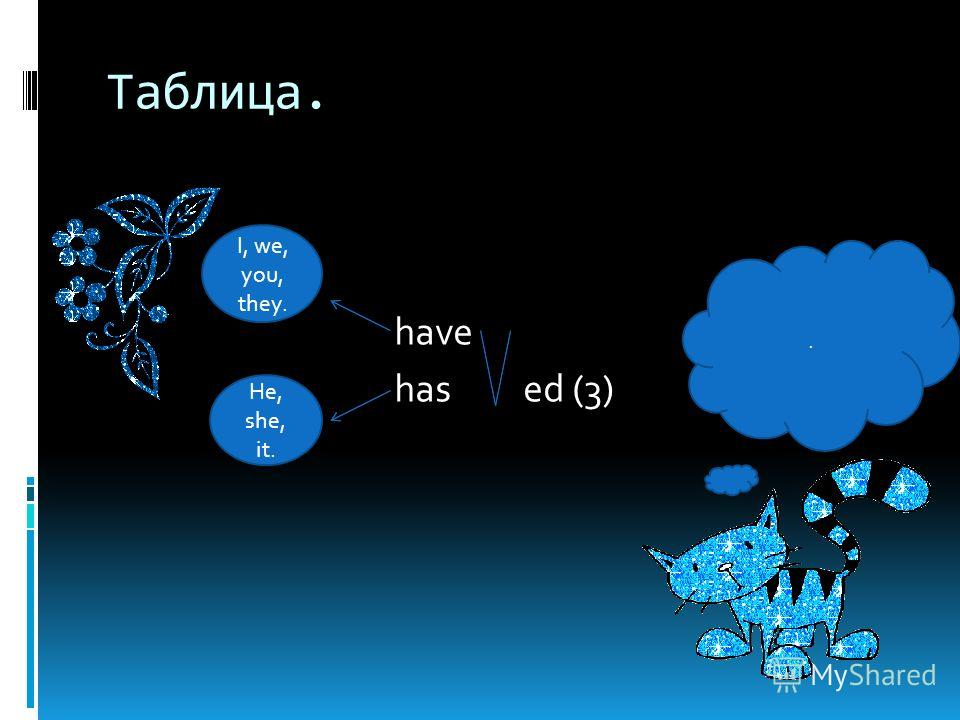 Таблица. have has ed (3) I, we, you, they. He, she, it..