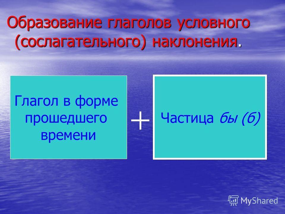 Образование глаголов условного (сослагательного) наклонения. Глагол в форме прошедшего времени Частица бы (б)