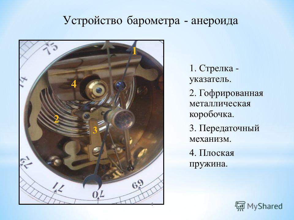 1. Стрелка - указатель. 2. Гофрированная металлическая коробочка. 3. Передаточный механизм. 4. Плоская пружина. Устройство барометра - анероида 1 2 3 4 4
